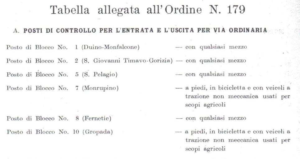 I CONTROLLI SANITARI AI VALICHI DI CONFINE MARITTIMI E TERRESTRI DEL TERRITORIO LIBERO DI TRIESTE CON L'ITALIA
